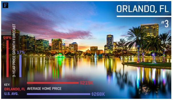 Forbes_Orlando_3