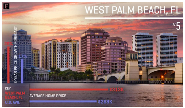 Forbes_West_Palm_Beach_5